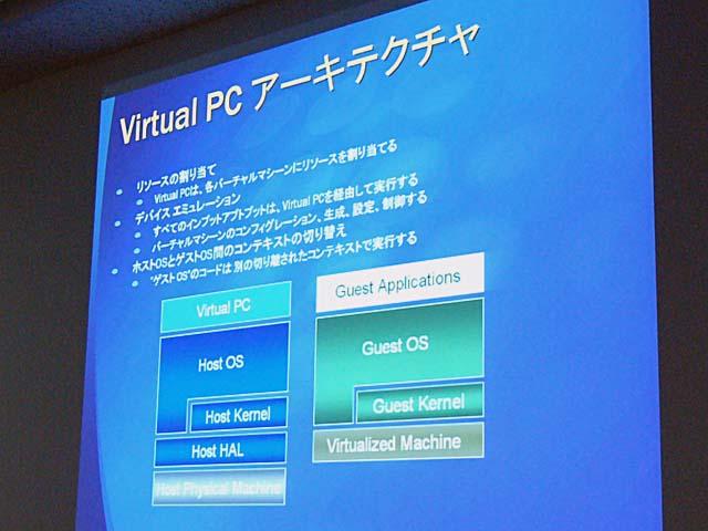virtual pc 2004 ダウンロード