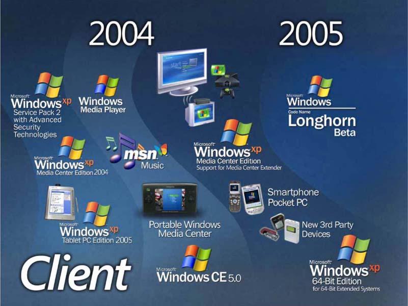 次世代Windows「Longhorn」は200...