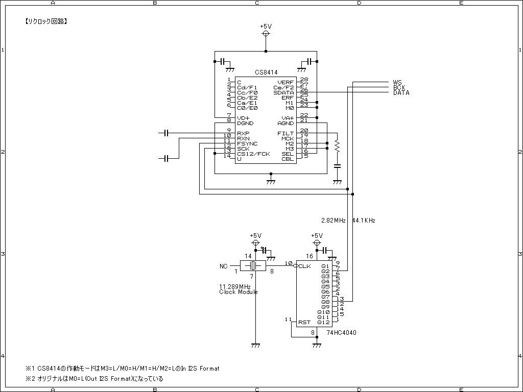 asynchronous dac reclocker circuits