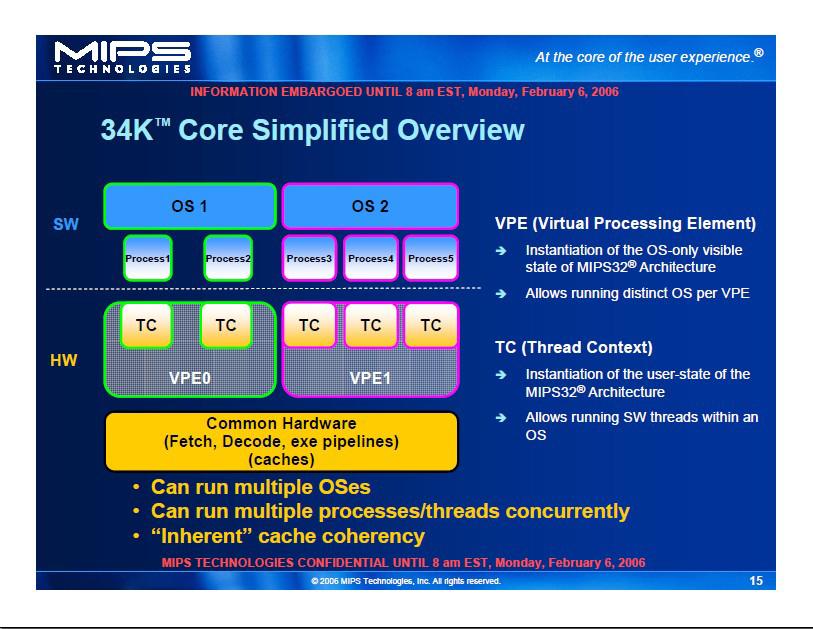 mips マルチスレッディング対応の32bitコアファミリを発表