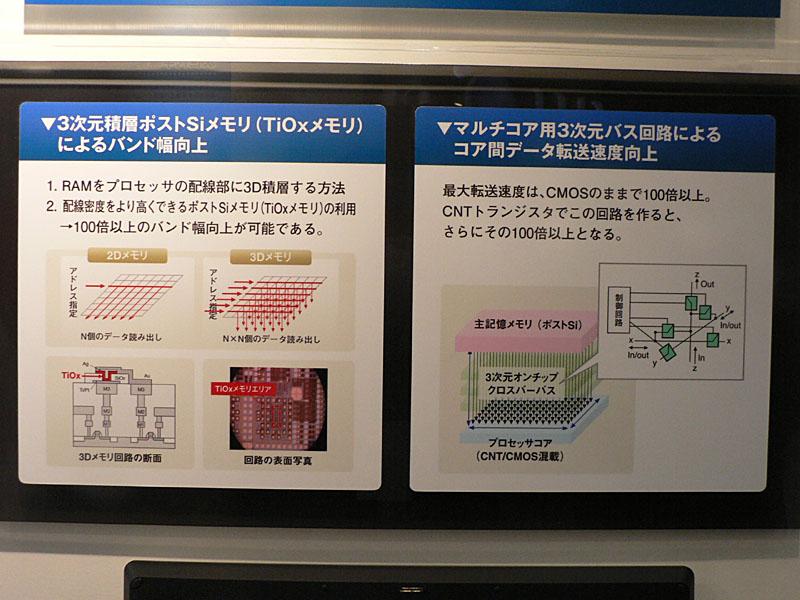 nano tech 2008レポート【東芝/Samsung/日立編】