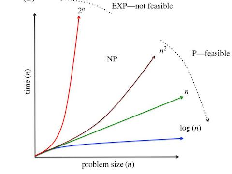 f1 s - 【IT】英大学、量子コンピュータを超える「非決定性万能チューリングマシン」の実現可能性を指摘[03/02]