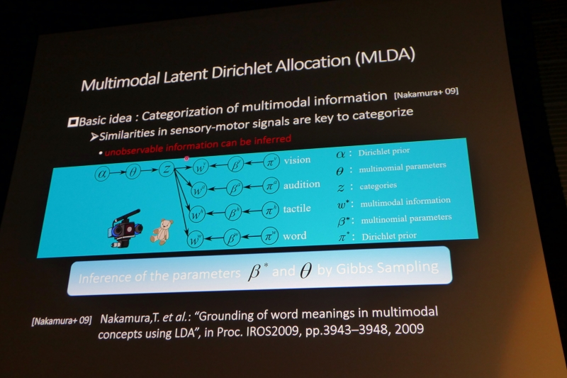 Multimodal Latent Dirichlet Allocation