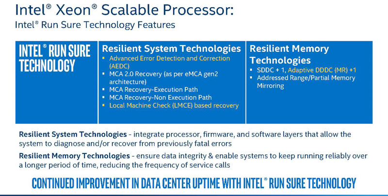 Intel Run Sure Technologyに対応(出典:Intel Xeon Scalable Platform Architecture DeepDive、Intel)