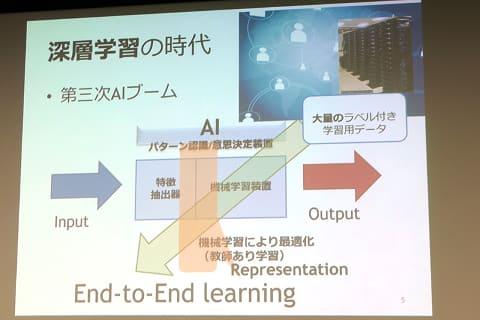 Ai ボトム アップ 型 人工知能・ボトムアップ型とトップダウン型