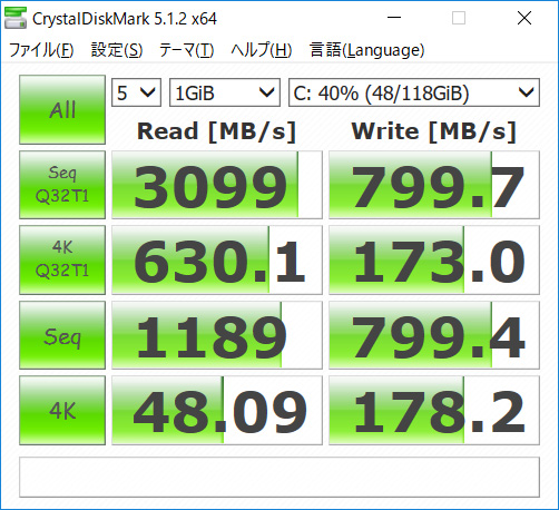 CrystalDiskMark。Seq Q32T1 Read 3099/Write 799.7、4K Q32T1 Read 630.1/Write 173.0、Seq Read 1189/Write 799.4、4K Read 48.09/Write 178.2(MB/s)