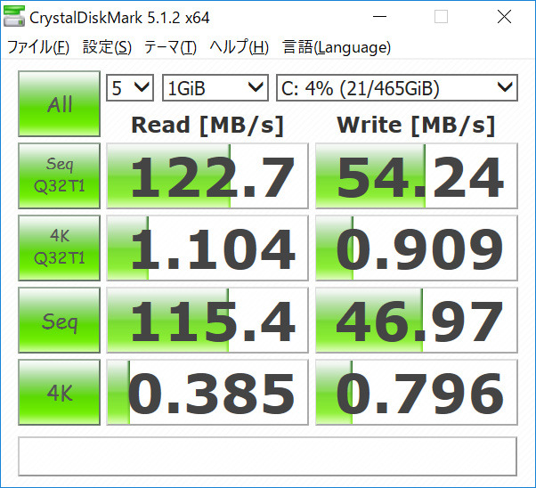 CrystalDiskMark。Seq Q32T1 Read 122.7/Write 54.24、4K Q32T1 Read 1.104/Write 0.909、Seq Read 115.4/Write 46.97、4K Read 0.385/Write 0.796(MB/s)