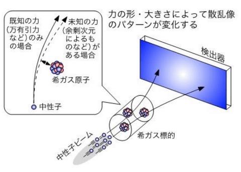やじうまPC Watch】阪大、4つめ...