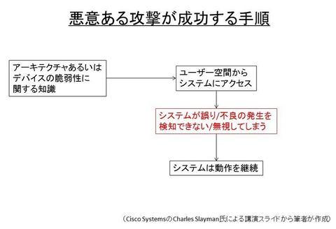 福田昭のセミコン業界最前線】「...