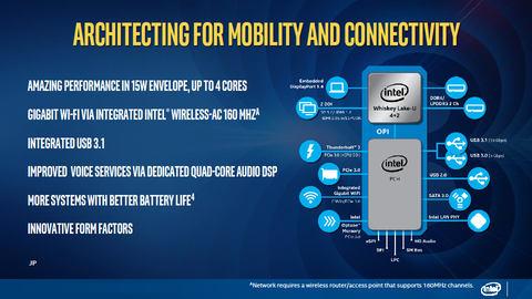 Intel、Gigabit Wi-Fiを統合したモバイルCPU「Whiskey Lake」を