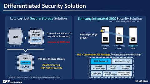 "Samsung、2020年にEUV露光による半導体量産を開始 ~7nmで""某社"