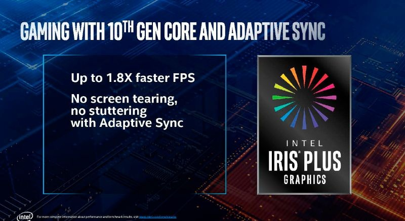 Adaptive Syncをサポート(出典:Blueprint、Intel Corporation)