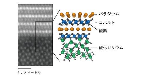 東北大、350℃でも動作する高耐熱性半導体素子「酸化ガリウムダイオード ...