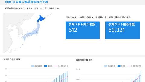 者 数 日本 コロナ 別 県 感染 の