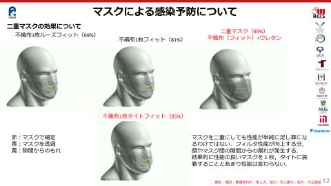 ウレタン マスク の 効果