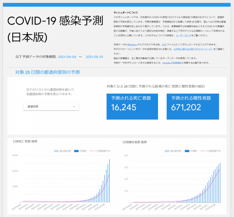 国内 者 コロナ 数 感染 新型 国内感染、新たに600人 東京148人―新型コロナ:時事ドットコム
