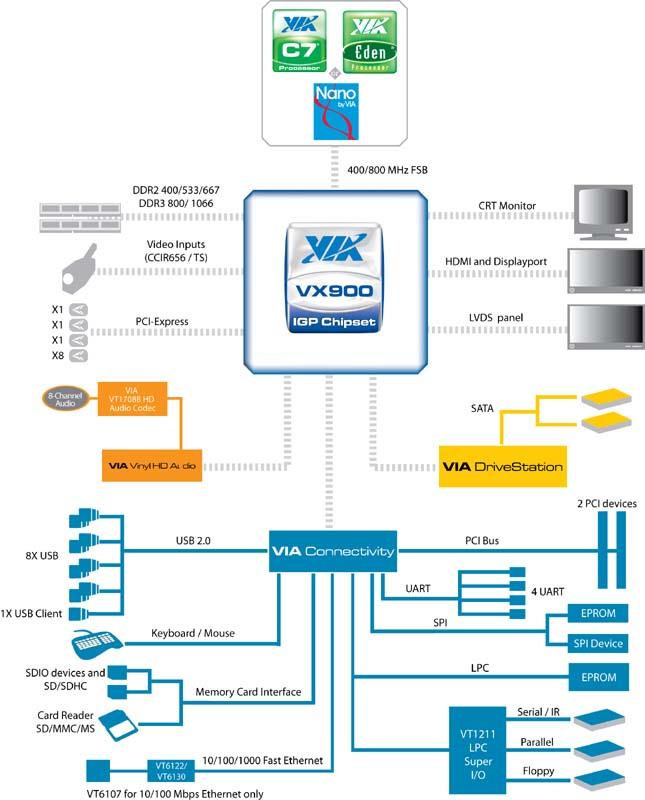 motherboard manual atc 6310v-01 user