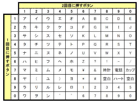 出典:http//pc.watch.impress.co.jp