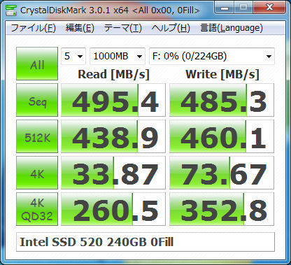 SSD 520 CrystalDiskMark 1,000MB(0Fill)