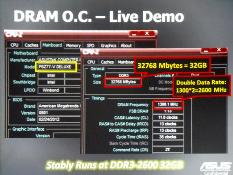画像] ASUSTeK、Intel Z77 Expressマザーボードを紹介 (13/63