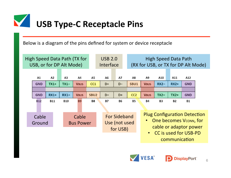 usb schematic html with 02 on Arduino Library Proteus Simulation together with Creating A Usb To Rs485 Converter With Ft232rl Chip together with Press Trans further Xiaomi Redmi Note 4 Teardown together with Get Started Devkitc.