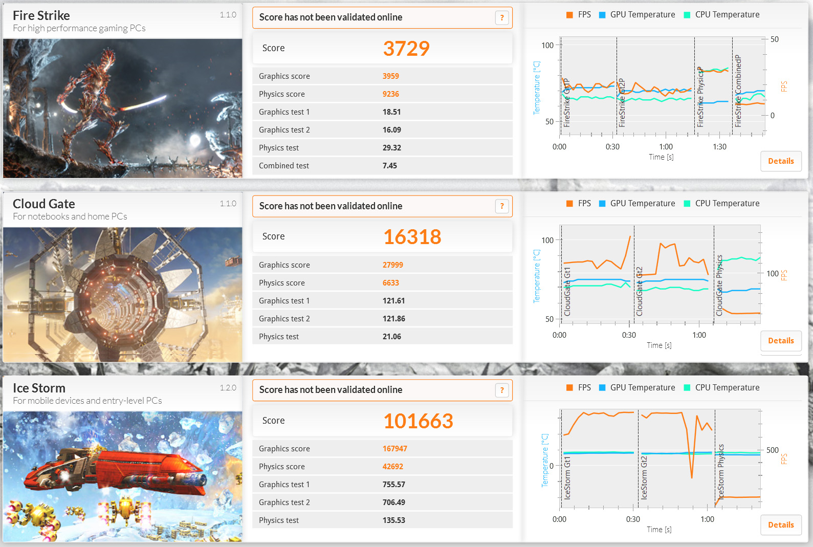 3DMark。Fire Strike/Cloud Gate/Ice Stormの順に3729/16318/101663