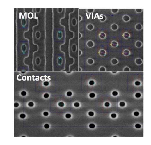 【福田昭のセミコン業界最前線】 EUVを使わずに微細化の極限を目指す半導体製造技術