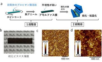 阪大、高性能なアモルファス性の太陽電池材料を開発